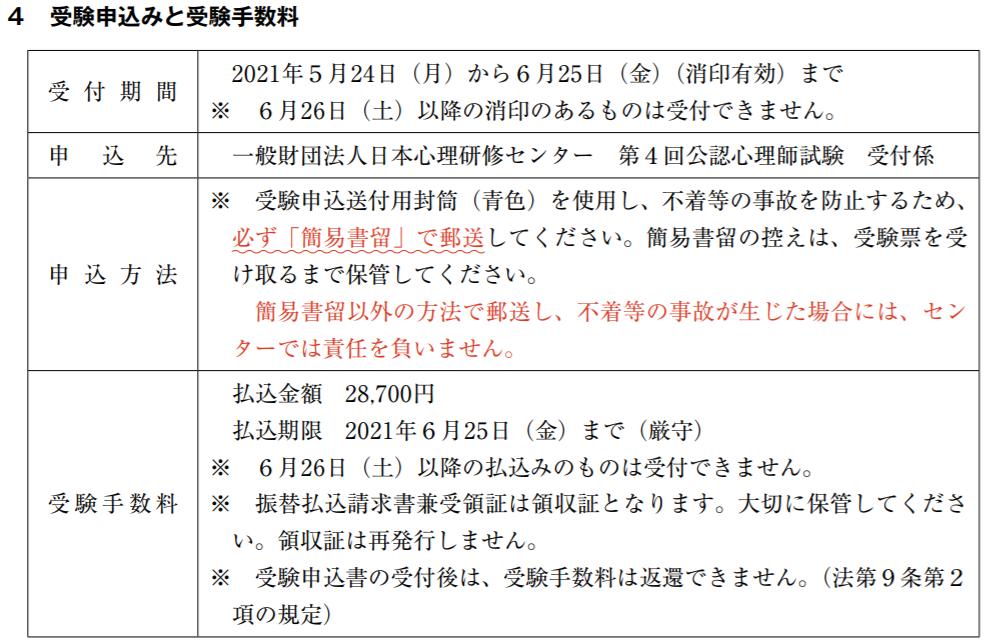 受験申込みと受験手数料